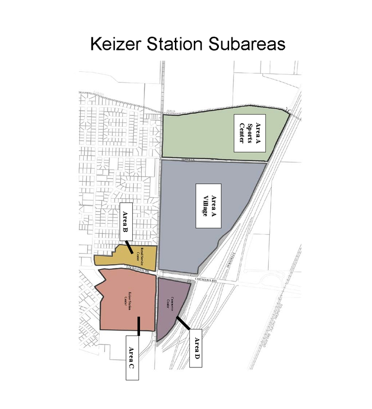 Subarea map